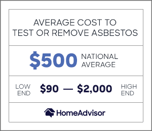 Know Completely About Asbestos Removal